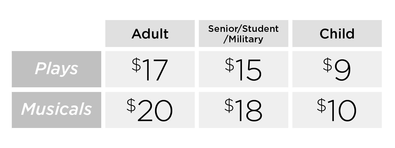 Plays: Adult - $17, Senior/Student/Military - $15, Child - $9; Musicals: Adult - $20, Senior/Student/Military - $18, Child - $10